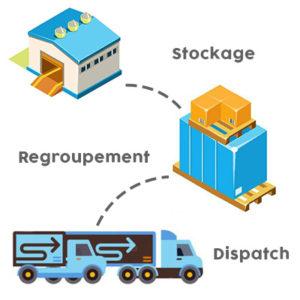 Un Apport Logistique